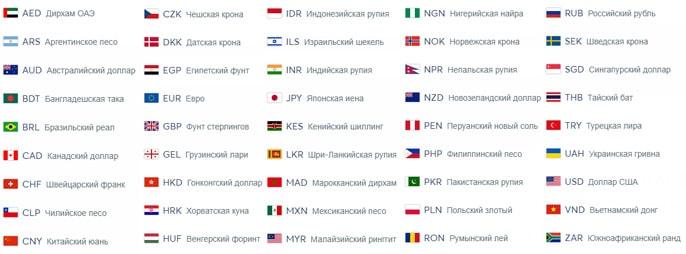 transferwise страны, в которых можно получить платеж